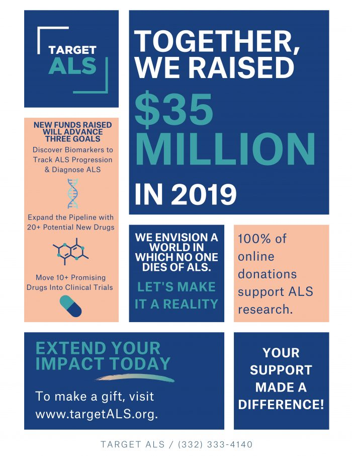 Thanks to Your Support: $35 Million Raised in 2019