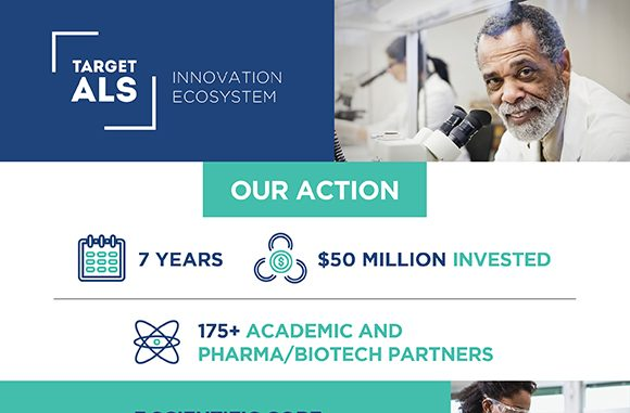 Our ROI: Impact to Date of the<br>Target ALS Innovation Ecosystem